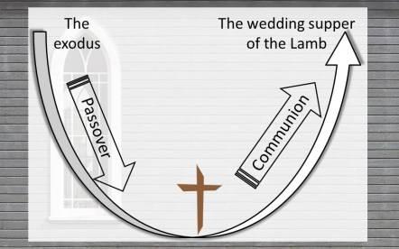 Communion meal.jpg