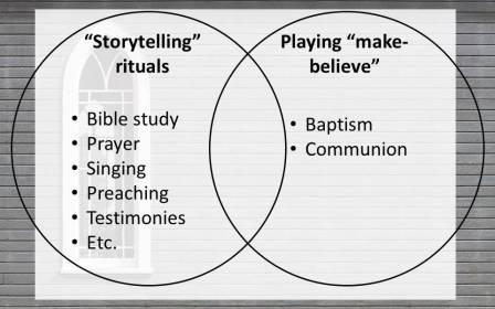 Why Ritual