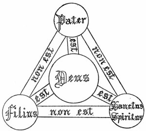 trinity_triangle_shield_of_trinity_diagram_1896
